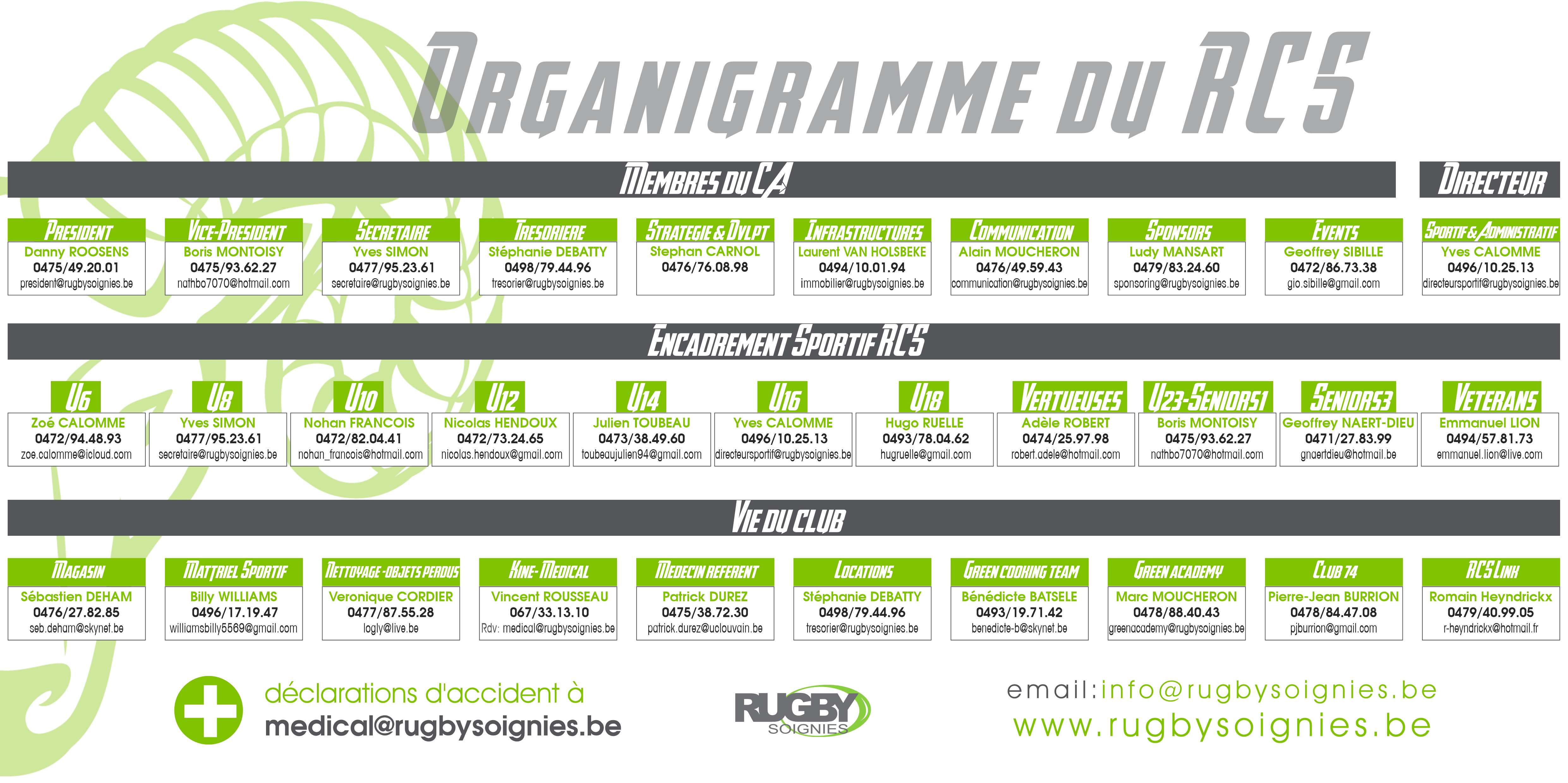 National 3 Foot Calendrier.Rugby Club Soignies